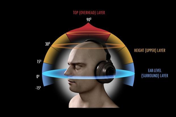 VR-terms-3D-audio